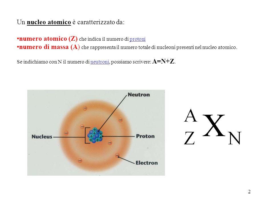 2 Un nucleo atomico è caratterizzato da: numero atomico (Z) che indica il numero di protoni numero di massa (A) che rappresenta il numero totale di nu
