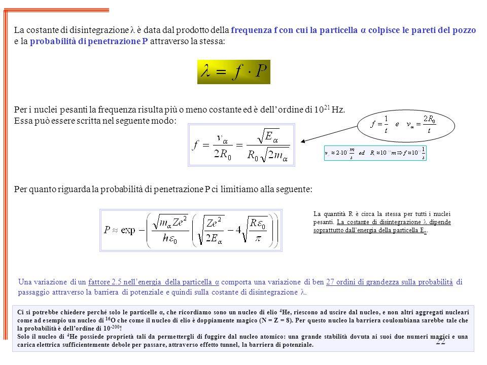 22 La costante di disintegrazione λ è data dal prodotto della frequenza f con cui la particella α colpisce le pareti del pozzo e la probabilità di pen