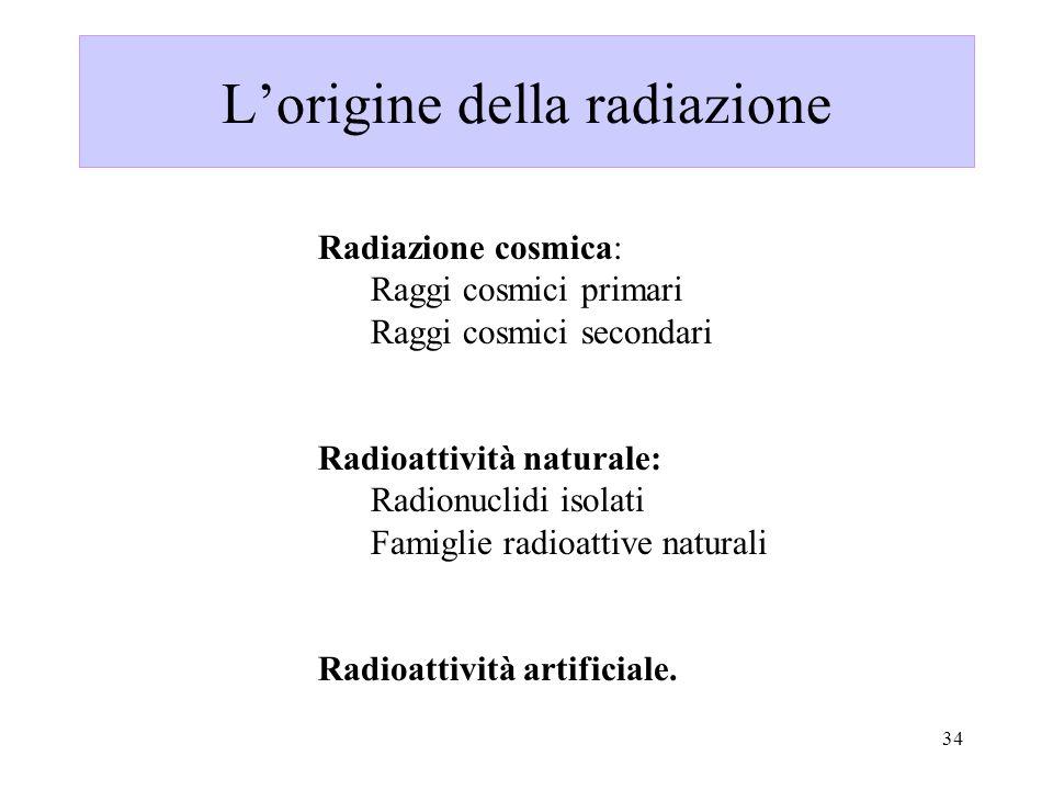 34 Radiazione cosmica: Raggi cosmici primari Raggi cosmici secondari Radioattività naturale: Radionuclidi isolati Famiglie radioattive naturali Radioa