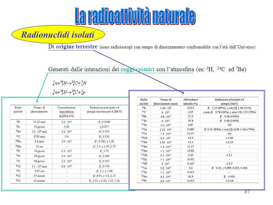 37 Radionuclidi isolati Di origine terrestre (sono radioisotopi con tempo di dimezzamento confrontabile con letà dellUniverso) Generati dalle interazi