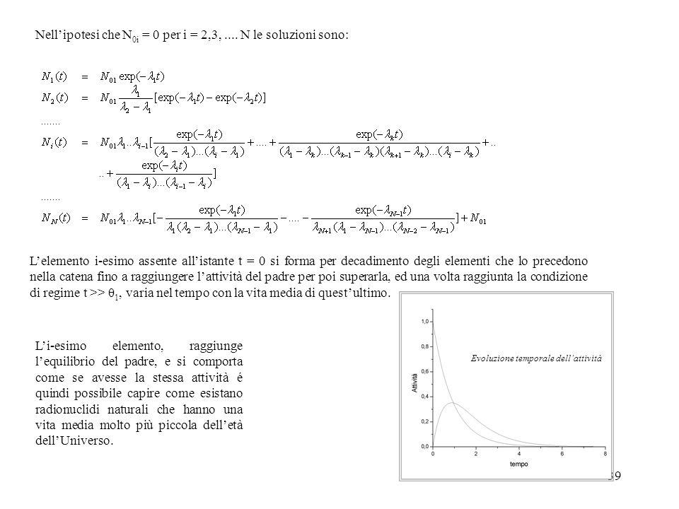 39 Nellipotesi che N 0i = 0 per i = 2,3,.... N le soluzioni sono: Lelemento i-esimo assente allistante t = 0 si forma per decadimento degli elementi c