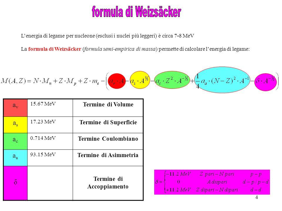 4 Lenergia di legame per nucleone (esclusi i nuclei più leggeri) è circa 7-8 MeV La formula di Weizsäcker (formula semi-empirica di massa) permette di
