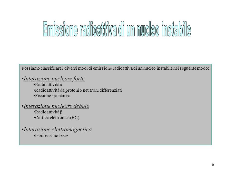 6 Possiamo classificare i diversi modi di emissione radioattiva di un nucleo instabile nel seguente modo: Interazione nucleare forte Radioattività α R