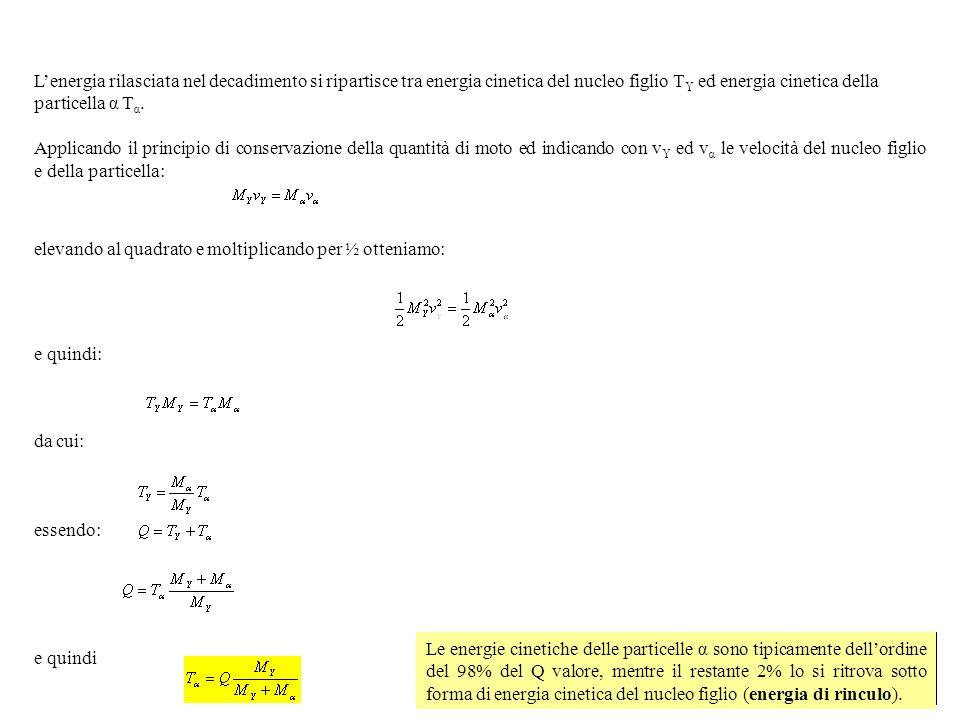 Lenergia rilasciata nel decadimento si ripartisce tra energia cinetica del nucleo figlio T Y ed energia cinetica della particella α T α. Applicando il