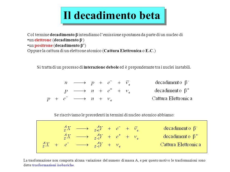 Il decadimento beta Col termine decadimento β intendiamo lemissione spontanea da parte di un nucleo di un elettrone (decadimento β - ) un positrone (d