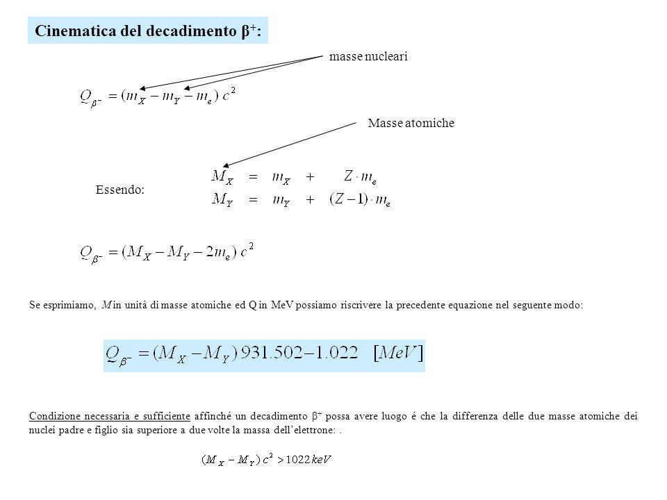 masse nucleari Se esprimiamo, M in unità di masse atomiche ed Q in MeV possiamo riscrivere la precedente equazione nel seguente modo: Cinematica del d