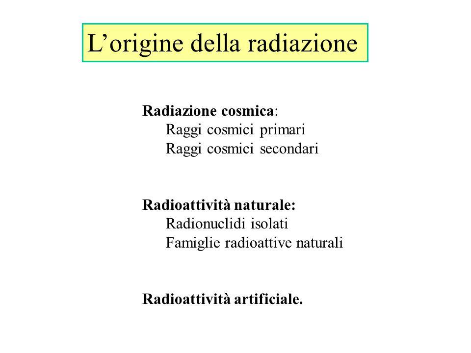 Lorigine della radiazione Radiazione cosmica: Raggi cosmici primari Raggi cosmici secondari Radioattività naturale: Radionuclidi isolati Famiglie radi