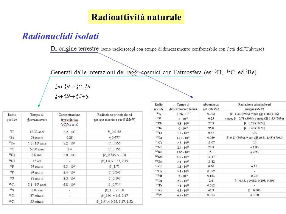 Radioattività naturale Radionuclidi isolati Di origine terrestre (sono radioisotopi con tempo di dimezzamento confrontabile con letà dellUniverso) Gen