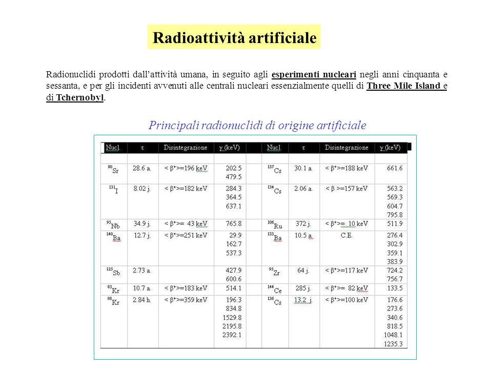 Radioattività artificiale Radionuclidi prodotti dallattività umana, in seguito agli esperimenti nucleari negli anni cinquanta e sessanta, e per gli in