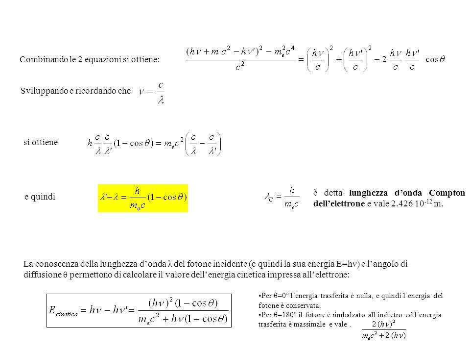 Combinando le 2 equazioni si ottiene: Sviluppando e ricordando che si ottiene e quindi è detta lunghezza donda Compton dellelettrone e vale 2.426 10 -