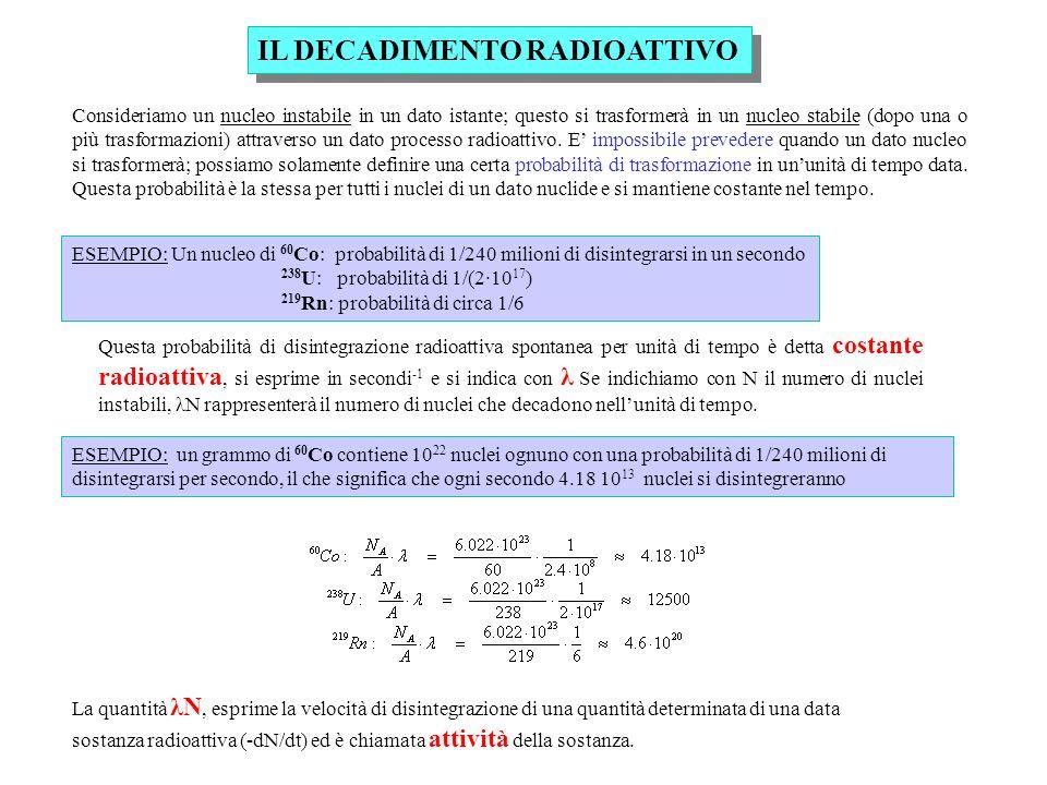 Nellintervallo compreso tra t e t+dt, il numero di nuclei che decadono (–dN) è proporzionale al numero di nuclei N presenti al tempo t: ed introducendo la constante radioattiva λ abbiamo: da cui: ed integrando: Sia N 0 il numero di nuclei presenti al tempo t=0, allora: Otterremo pertanto: e quindi: Moltiplicando per λ e ricordando che la quantità λN rappresenta lattività della sostanza, che indicheremo con A, avremo: dove con A 0 abbiamo indicato lattività al tempo t = 0.