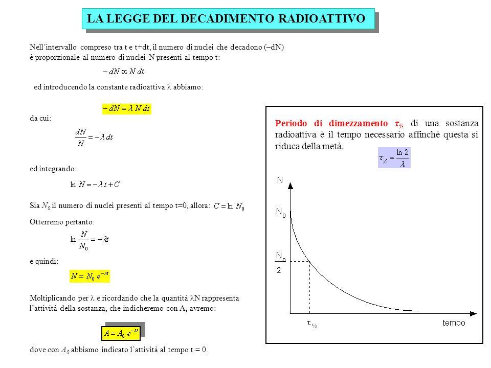 Nellintervallo compreso tra t e t+dt, il numero di nuclei che decadono (–dN) è proporzionale al numero di nuclei N presenti al tempo t: ed introducend