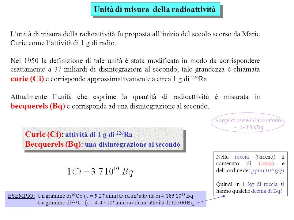 Lunità di misura della radioattività fu proposta allinizio del secolo scorso da Marie Curie come lattività di 1 g di radio. Nel 1950 la definizione di