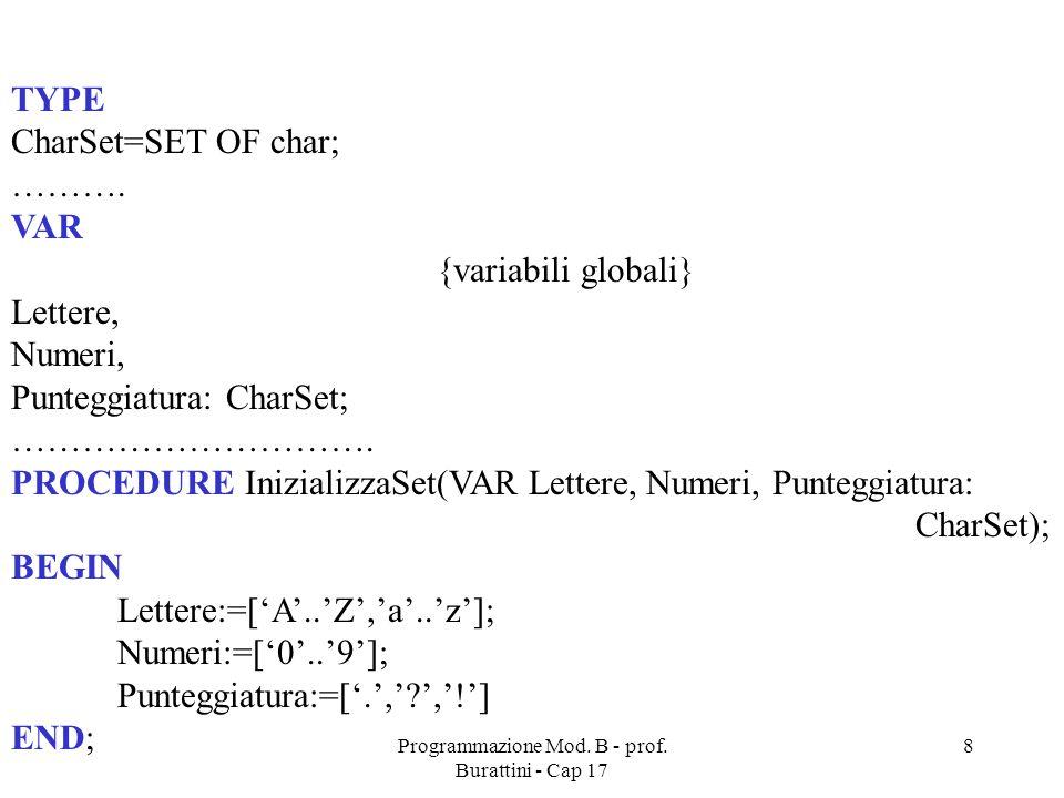Programmazione Mod. B - prof. Burattini - Cap 17 8 TYPE CharSet=SET OF char; ……….