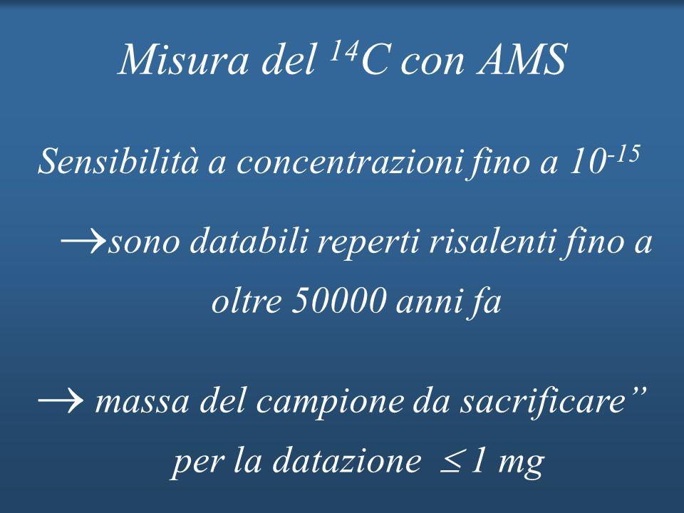 Misura del 14 C con AMS Sensibilità a concentrazioni fino a 10 -15 sono databili reperti risalenti fino a oltre 50000 anni fa massa del campione da sa