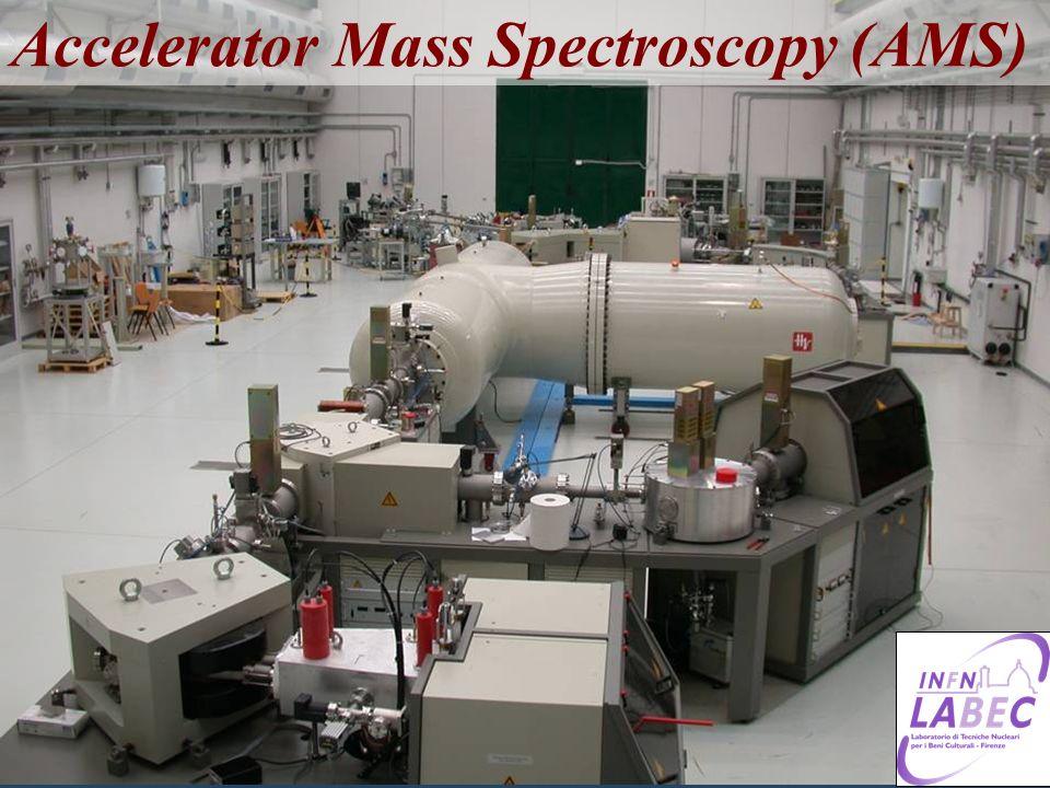 Il reperto opportunamente pretrattato viene collocato nella sorgente di ioni dellacceleratore Gli ioni che se ne estraggono vengono accelerati nella m