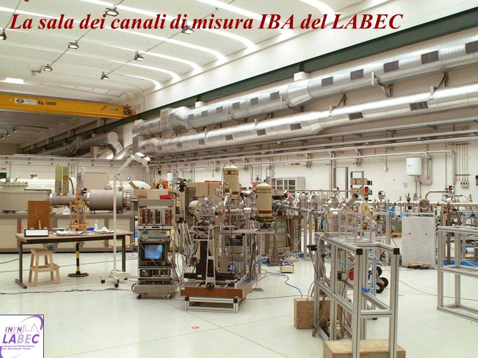La sala dei canali di misura IBA del LABEC