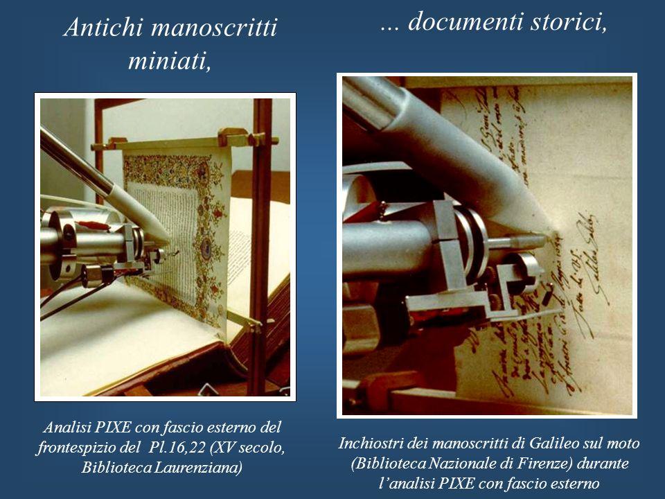 Analisi PIXE con fascio esterno del frontespizio del Pl.16,22 (XV secolo, Biblioteca Laurenziana) Antichi manoscritti miniati,... documenti storici, I