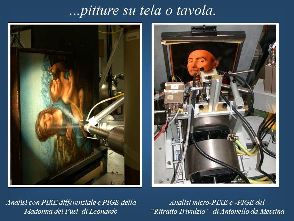 ...pitture su tela o tavola, Analisi micro-PIXE e -PIGE del Ritratto Trivulzio di Antonello da Messina Analisi con PIXE differenziale e PIGE della Mad