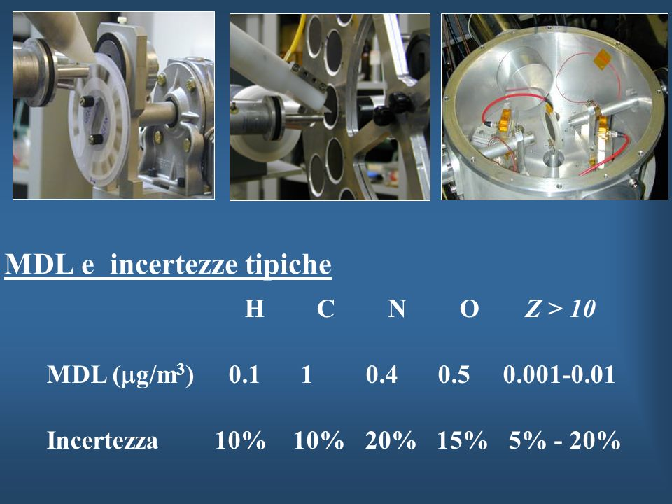 H C N O Z > 10 MDL ( g/m 3 ) 0.1 1 0.4 0.5 0.001-0.01 Incertezza 10% 10% 20% 15% 5% - 20% MDL e incertezze tipiche