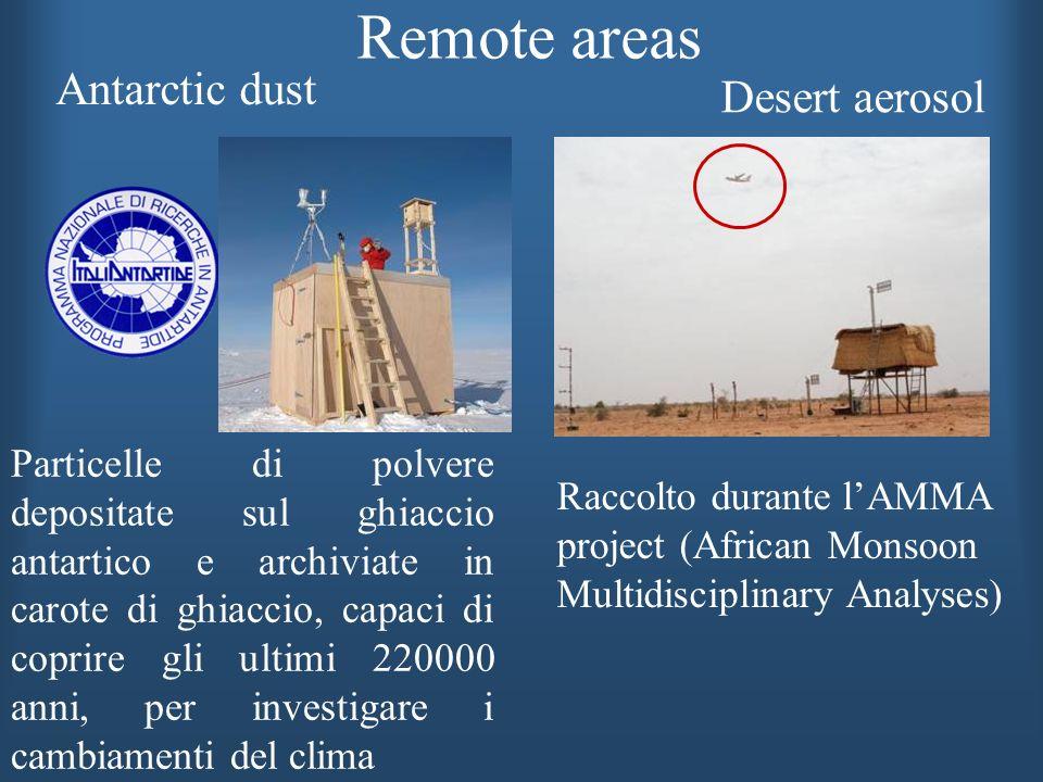 Remote areas Antarctic dust Desert aerosol Particelle di polvere depositate sul ghiaccio antartico e archiviate in carote di ghiaccio, capaci di copri