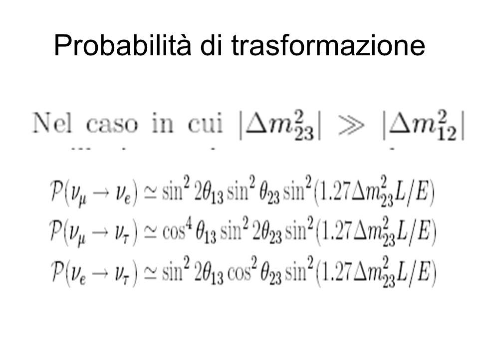 Probabilità di trasformazione