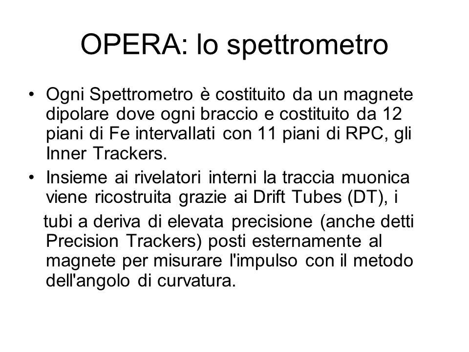 OPERA: lo spettrometro Ogni Spettrometro è costituito da un magnete dipolare dove ogni braccio e costituito da 12 piani di Fe intervallati con 11 piani di RPC, gli Inner Trackers.