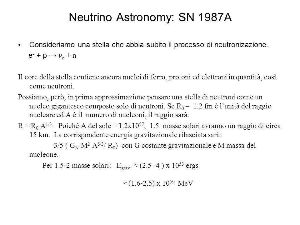 Neutrino Astronomy: SN 1987A Consideriamo una stella che abbia subito il processo di neutronizazione.