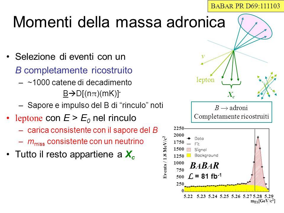 Selezione di eventi con un B completamente ricostruito –~1000 catene di decadimento B D[(n π )(mK)] - –Sapore e impulso del B di rinculo noti leptone con E > E 0 nel rinculo –carica consistente con il sapore del B –m miss consistente con un neutrino Tutto il resto appartiene a X c XcXc 5.22 5.23 5.24 5.25 5.26 5.27 5.28 5.29 m ES [GeV/c 2 ] 2250 2000 1750 1500 1250 1000 750 500 250 0 Events / 1.8 MeV/c 2 BABARBABAR Momenti della massa adronica B A B AR PR D69:111103 B adroni Completamente ricostruiti lepton v L = 81 fb -1
