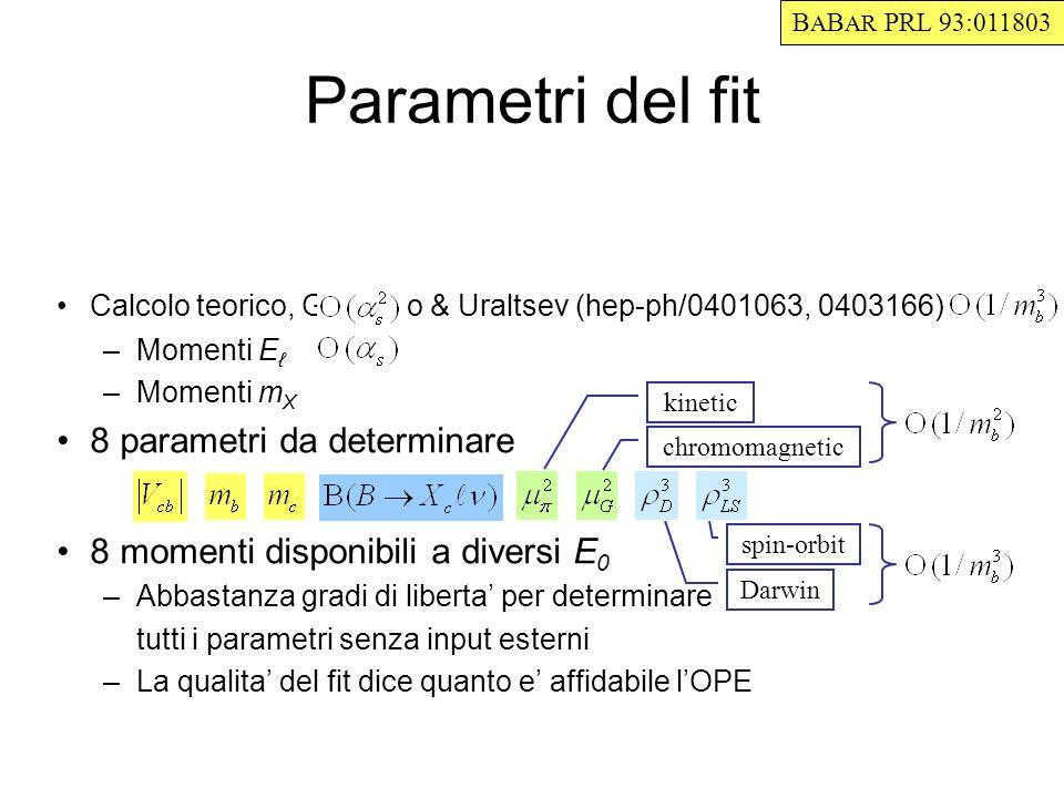 Parametri del fit Calcolo teorico, Gambino & Uraltsev (hep-ph/0401063, 0403166) –Momenti E –Momenti m X 8 parametri da determinare 8 momenti disponibili a diversi E 0 –Abbastanza gradi di liberta per determinare tutti i parametri senza input esterni –La qualita del fit dice quanto e affidabile lOPE kinetic chromomagnetic Darwin spin-orbit B A B AR PRL 93:011803