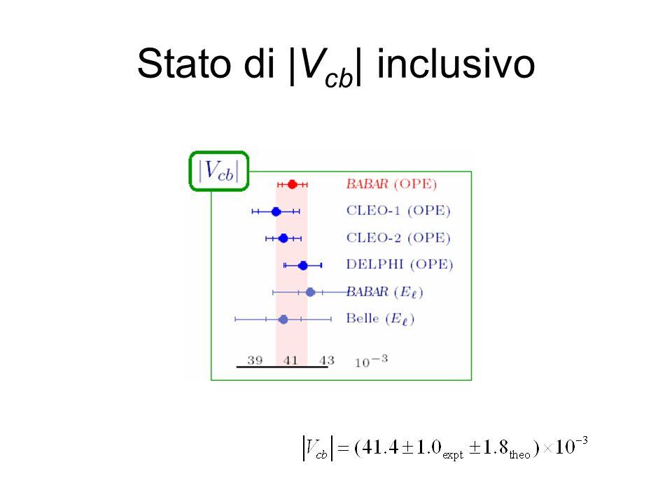 Stato di |V cb | inclusivo