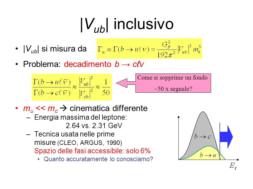 |V ub | inclusivo |V ub | si misura da Problema: decadimento b cv m u << m c cinematica differente –Energia massima del leptone: 2.64 vs. 2.31 GeV –Te