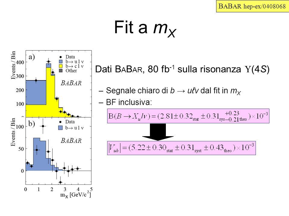 Fit a m X Dati B A B AR, 80 fb -1 sulla risonanza (4S) –Segnale chiaro di b uv dal fit in m X –BF inclusiva: B A B AR hep-ex/0408068 B A B AR