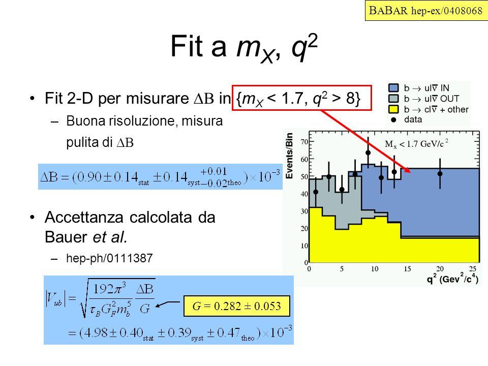 Fit a m X, q 2 Fit 2-D per misurare B in {m X 8} –Buona risoluzione, misura pulita di B Accettanza calcolata da Bauer et al. –hep-ph/0111387 G = 0.282