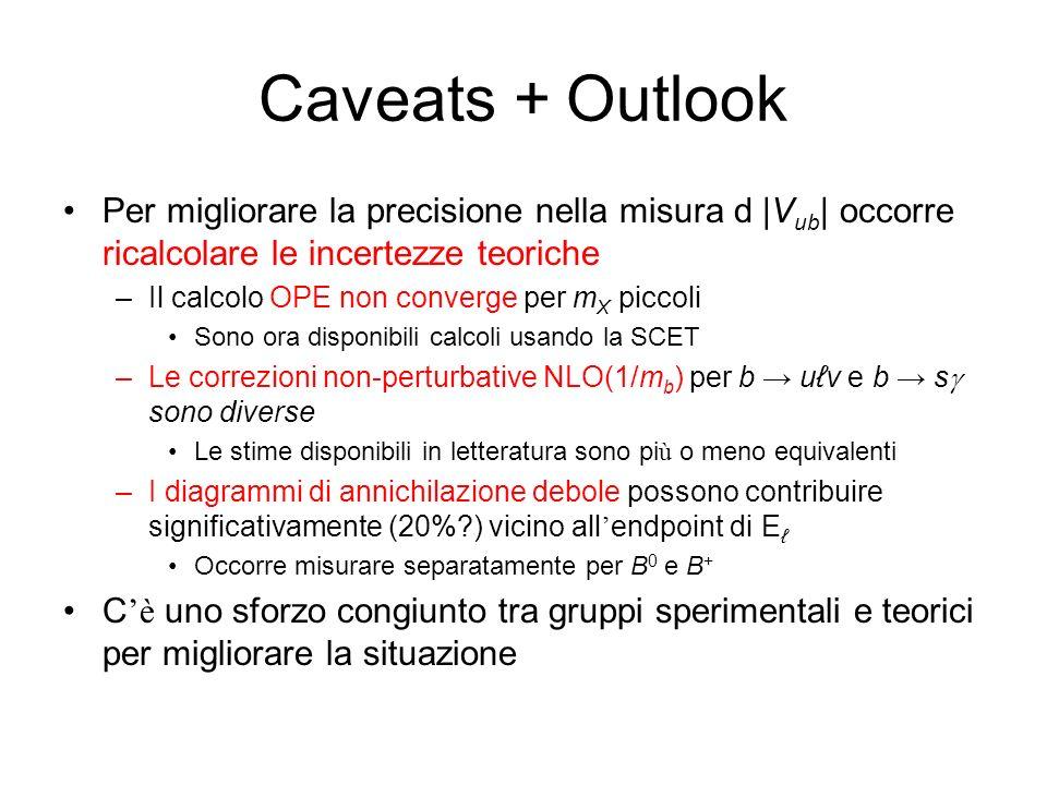 Caveats + Outlook Per migliorare la precisione nella misura d |V ub | occorre ricalcolare le incertezze teoriche –Il calcolo OPE non converge per m X