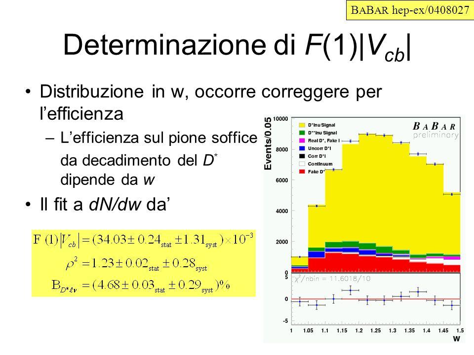 Determinazione di F(1)|V cb | Distribuzione in w, occorre correggere per lefficienza –Lefficienza sul pione soffice da decadimento del D * dipende da w Il fit a dN/dw da B A B AR hep-ex/0408027