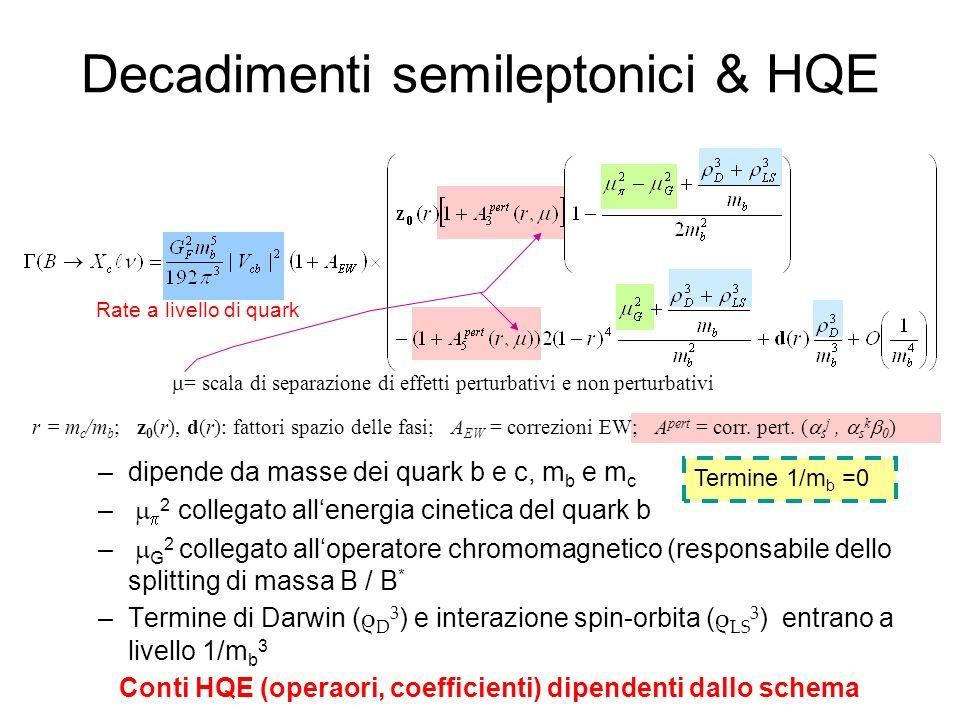 Decadimenti semileptonici & HQE –dipende da masse dei quark b e c, m b e m c – 2 collegato allenergia cinetica del quark b – G 2 collegato alloperatore chromomagnetico (responsabile dello splitting di massa B / B * –Termine di Darwin ( ρ D 3 ) e interazione spin-orbita ( ρ LS 3 ) entrano a livello 1/m b 3 = scala di separazione di effetti perturbativi e non perturbativi r = m c /m b ; z 0 (r), d(r): fattori spazio delle fasi; A EW = correzioni EW; A pert = corr.