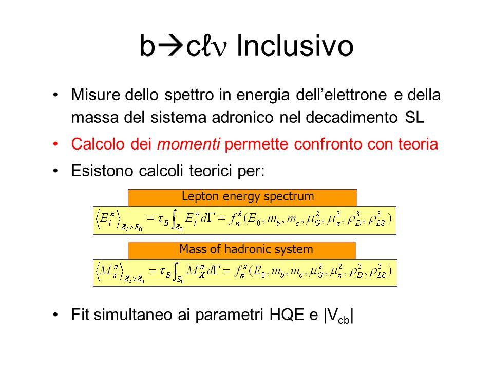 Questioni teoriche Bisogna fare correzioni QCD al livello albero Operator Product Expansion d à il tasso inclusivo –Espansione in s (m b ) (perturbativa) e 1/m b (non-perturbativa) –Incertezza maggiore (±10%) da m b 5 ±5% su |V ub | Il vero problema è determinare la frazione accessibile (ad esempio, E > 2.3 GeV) di decadimenti conosciuto O ( s 2 ) soppresso 1/m b 2