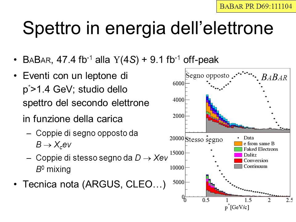 Spettro in energia dellelettrone B A B AR, 47.4 fb -1 alla (4S) + 9.1 fb -1 off-peak Eventi con un leptone di p * >1.4 GeV; studio dello spettro del s