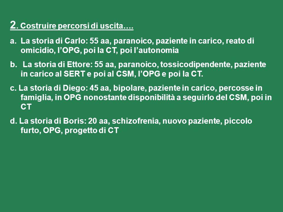 2. Costruire percorsi di uscita…. a.La storia di Carlo: 55 aa, paranoico, paziente in carico, reato di omicidio, lOPG, poi la CT, poi lautonomia b. La