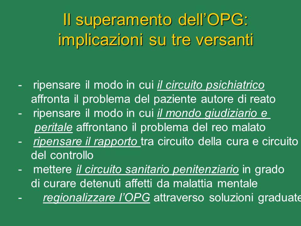 Il superamento dellOPG: implicazioni su tre versanti -ripensare il modo in cui il circuito psichiatrico affronta il problema del paziente autore di re