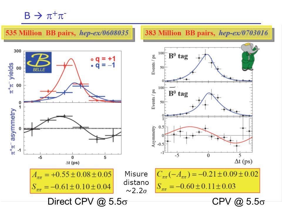 B + - Direct CPV @ 5.5 CPV @ 5.5 Misure distano ~2.2