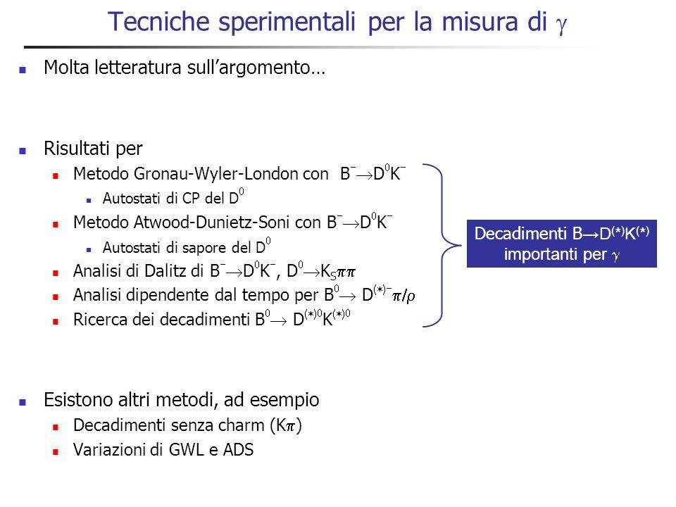 Tecniche sperimentali per la misura di Molta letteratura sullargomento… Risultati per Metodo Gronau-Wyler-London con B D K Autostati di CP del D Metodo Atwood-Dunietz-Soni con B D K Autostati di sapore del D Analisi di Dalitz di B D K, D K S Analisi dipendente dal tempo per B D Ricerca dei decadimenti B D K Esistono altri metodi, ad esempio Decadimenti senza charm (K ) Variazioni di GWL e ADS Decadimenti B D ( * ) K ( * ) importanti per