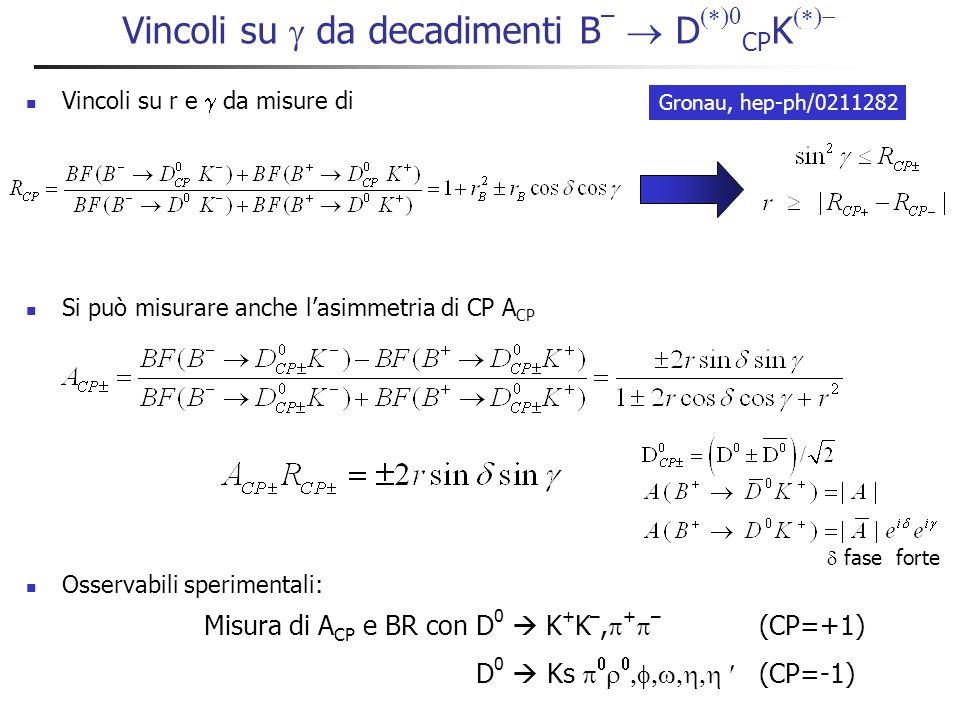 Vincoli su da decadimenti B – D CP K Vincoli su r e da misure di Si può misurare anche lasimmetria di CP A CP Osservabili sperimentali: Misura di A CP e BR con D 0 K + K –, + – (CP=+1) D 0 Ks (CP=-1) Gronau, hep-ph/0211282 fase forte
