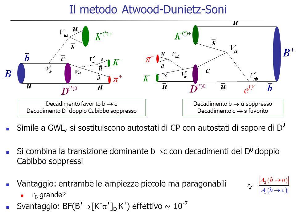 Il metodo Atwood-Dunietz-Soni Simile a GWL, si sostituiscono autostati di CP con autostati di sapore di D Si combina la transizione dominante b c con decadimenti del D 0 doppio Cabibbo soppressi Vantaggio: entrambe le ampiezze piccole ma paragonabili r B grande.