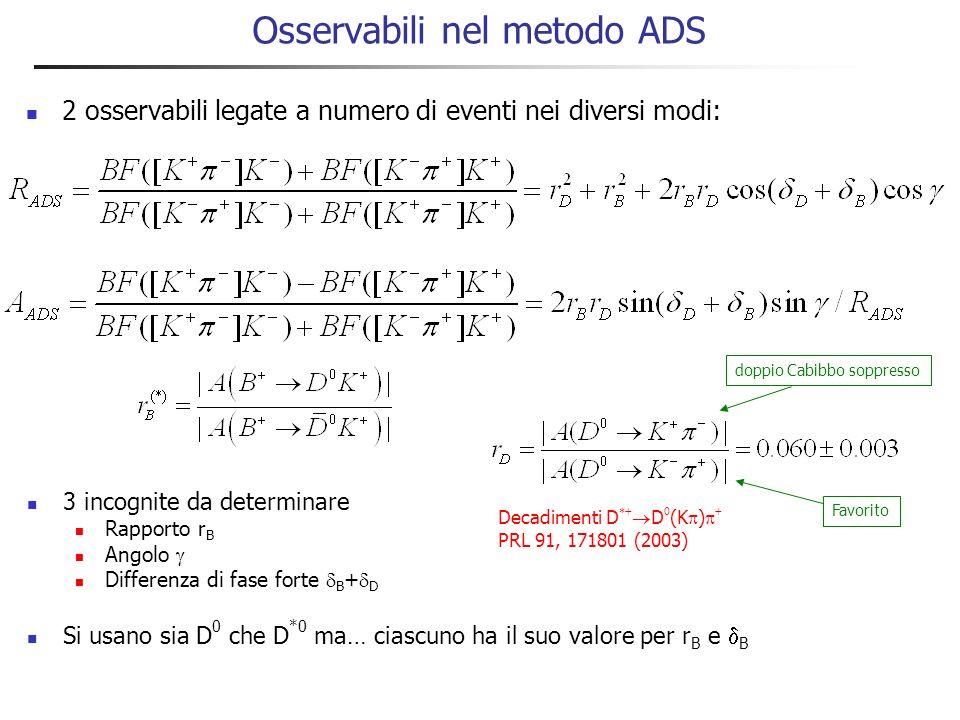 Osservabili nel metodo ADS 2 osservabili legate a numero di eventi nei diversi modi: 3 incognite da determinare Rapporto r B Angolo Differenza di fase forte B + D Si usano sia D 0 che D *0 ma… ciascuno ha il suo valore per r B e B Decadimenti D D (K ) PRL 91, 171801 (2003) doppio Cabibbo soppresso Favorito