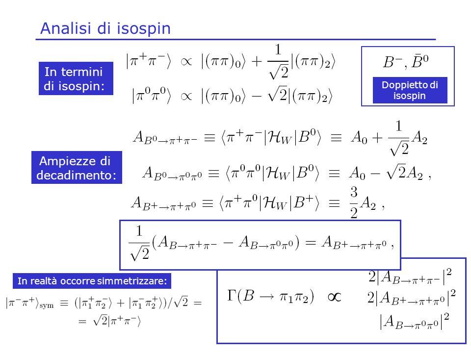 Analisi di isospin In termini di isospin: Doppietto di isospin Ampiezze di decadimento: In realtà occorre simmetrizzare:
