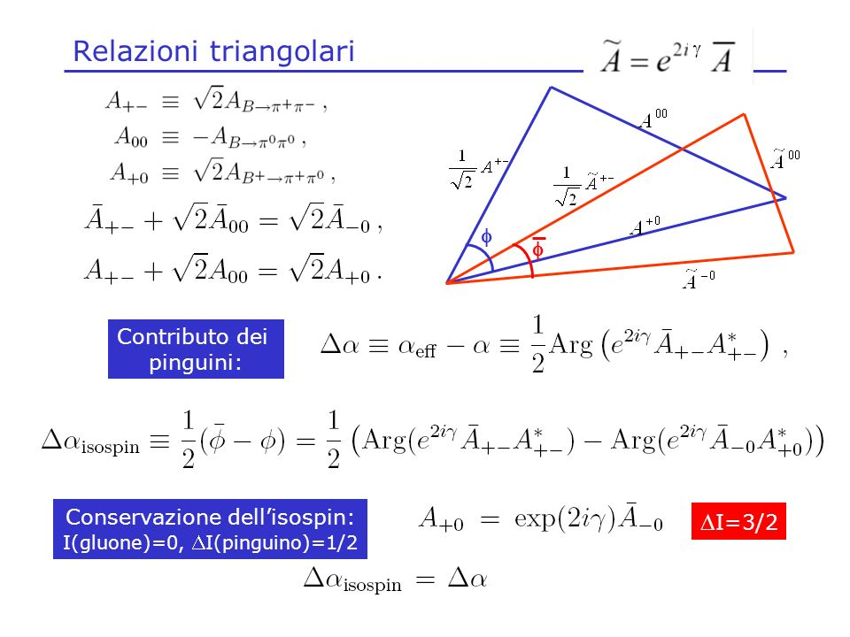 Relazioni triangolari Contributo dei pinguini: Conservazione dellisospin: I(gluone)=0, I(pinguino)=1/2 I=3/2