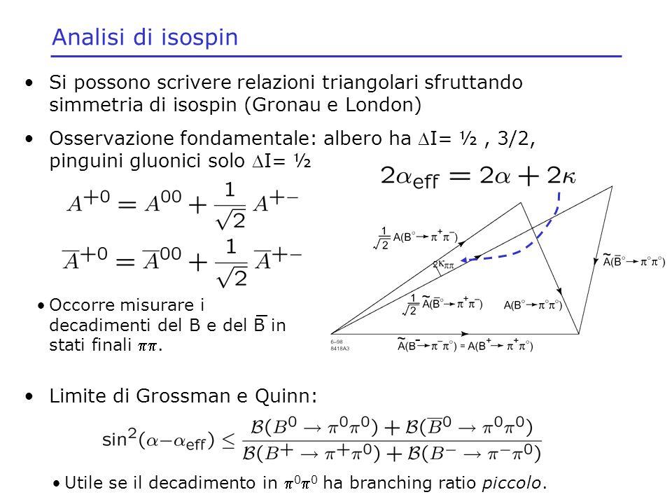 Analisi di isospin Si possono scrivere relazioni triangolari sfruttando simmetria di isospin (Gronau e London) Osservazione fondamentale: albero ha I= ½, 3/2, pinguini gluonici solo I= ½ Limite di Grossman e Quinn: Occorre misurare i decadimenti del B e del B in stati finali.