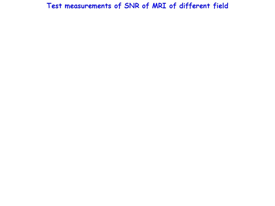 Test measurements of SNR of MRI of different field